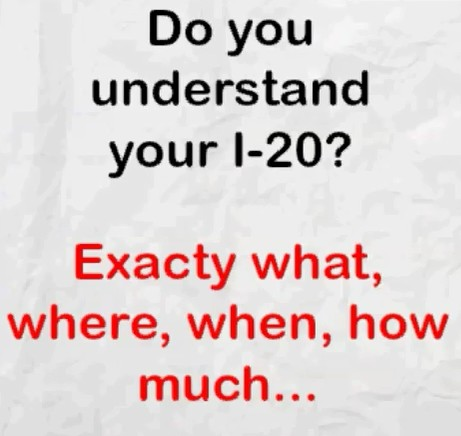 Understand your I20
